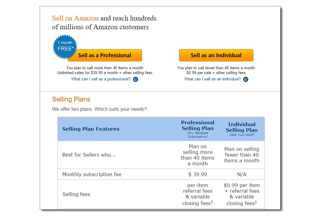 Amazon Seller Central Account Types
